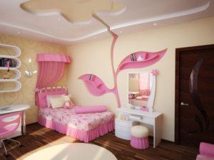 Планирование детской комнаты