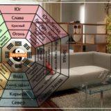 Мебель и фен-шуй квартир